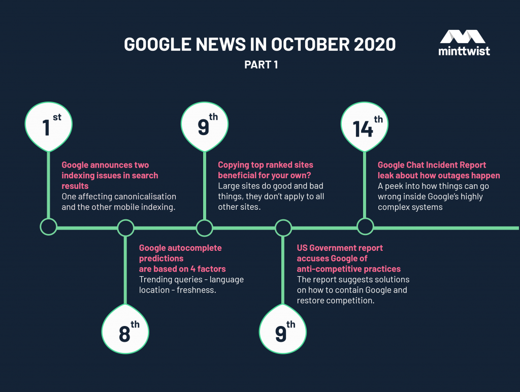 Google news in Oct 2020 part 1